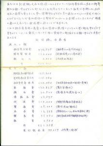 ◆ 決算報告(部分) ◆