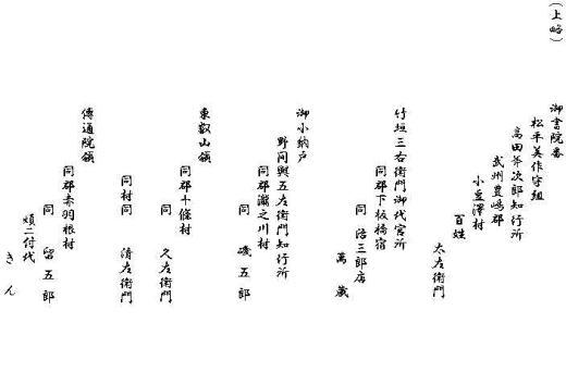 京都大学法学部法制史研究室所蔵 『御差図申渡』(写本) 万延元年(1860)(『近世法制史料集2』創文社、所収)