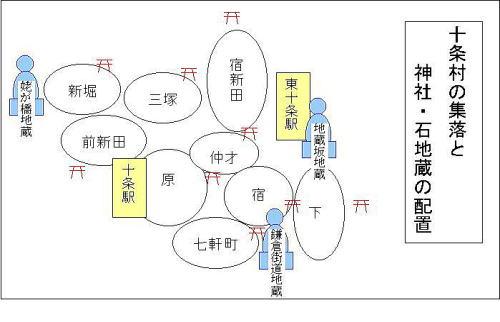 zushitizu22